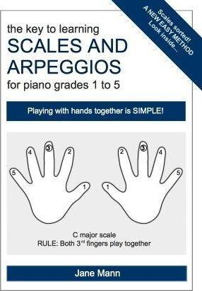 The Key to Scales and Arpeggios for Piano Grades 1 to 5