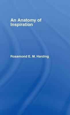 Anatomy of Inspiration