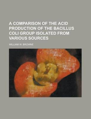 A Comparison of the Acid Production of the Bacillus Coli Group Isolated from Various Sources