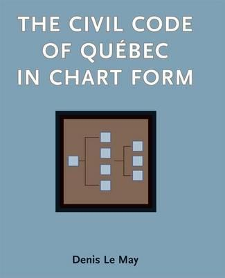 The Civil Code of Quebec in Chart Form