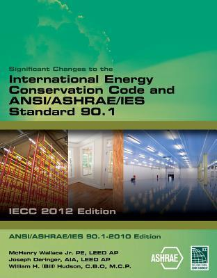 2009 international residential code for oneandtwo family dwellings soft cover version international code council series