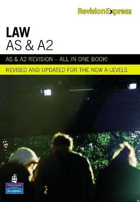Revision Express AS and A2 Law