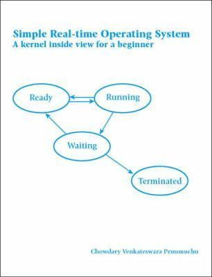 Simple Real-time Operating System