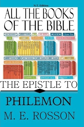 All the Books of the Bible