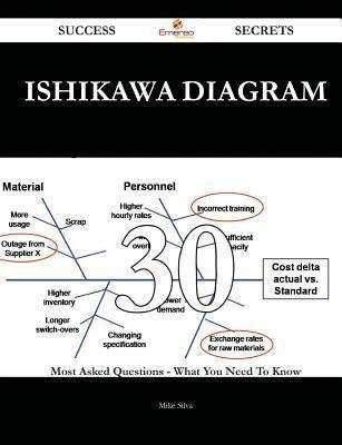 Ishikawa diagram 30 success secrets 30 most asked questions on ishikawa diagram 30 success secrets 30 most asked questions on ishikawa diagram what you ccuart