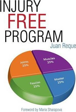 Injury Free Program – Juan Reque