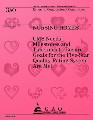 Nursing Homes  CMS Needs Milestones and Timelines to Ensure Goals for the Five-Star Quality Rating System Are Met