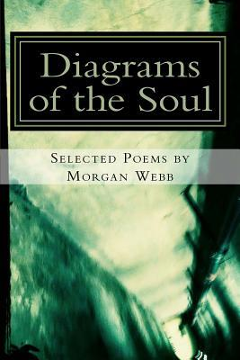 Diagrams of the Soul