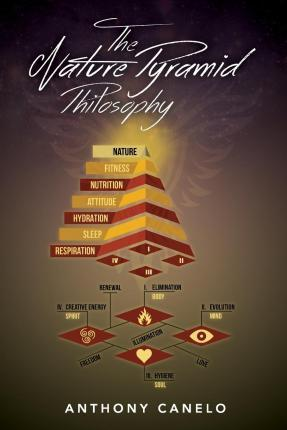 The Nature Pyramid Philosophy