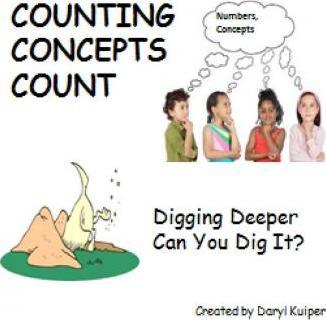 Counting Concepts Count