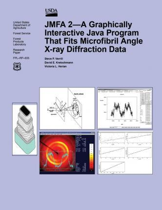 Jmfa 2- A Graphically Interactive Java Program That Fits Microfibril Angle X-Ray Diffraction Data