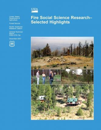 Fire Social Science Research? Selected Highlights