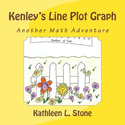 Kenley's Line Plot Graph