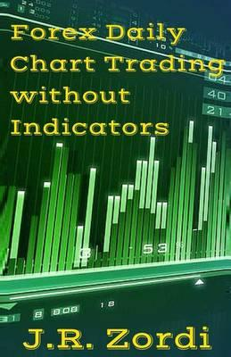 Forex Daily Chart Trading Without Indicators