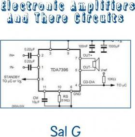 Electronic Amplifiers and There Circuits