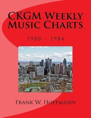Ckgm Weekly Music Charts