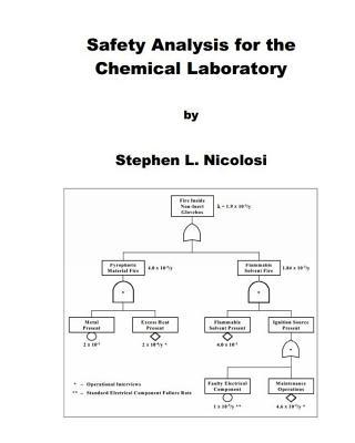 Safety Analysis for the Chemical Laboratory