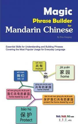 popular chinese phrases