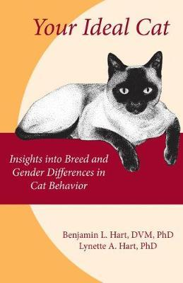 Your Ideal Cat