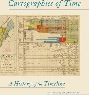 Cartographics of Time