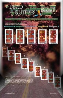 Lead Guitar Scales - Poster