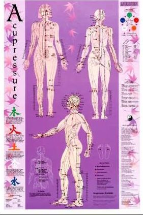 Acupressure Points Reference Chart