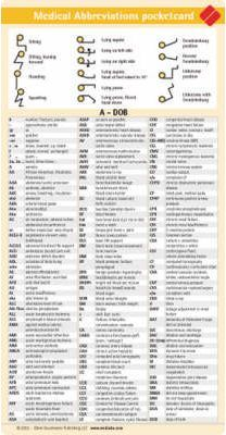 Medical Abbreviations Pocketcard Set