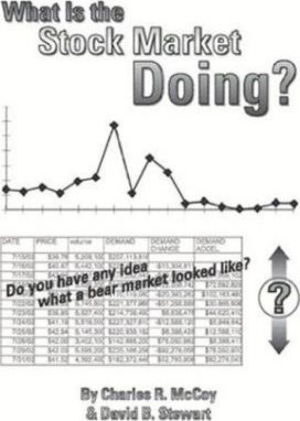 What Is The Stock Market Doing?