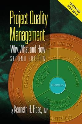 Project Quality Management : Why, What and How