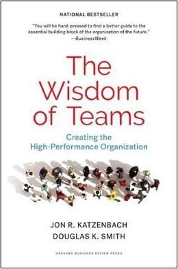 The Wisdom of Teams