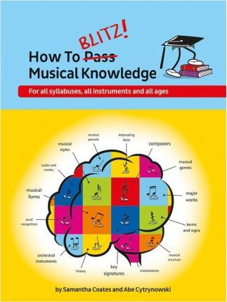 How To Blitz] Musical Knowledge