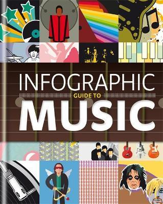 Infographic Guide to Music Cover Image