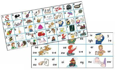 Jolly Phonics Letter Sound Strips Cover Image