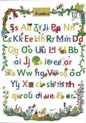 Astrosadventuresbookclub.com Jolly Phonics Letter Sound Poster : In Print Letters (American English edition) Image