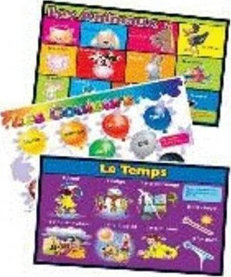 French Vocabulary Posters
