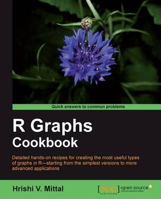 R Graph Cookbook