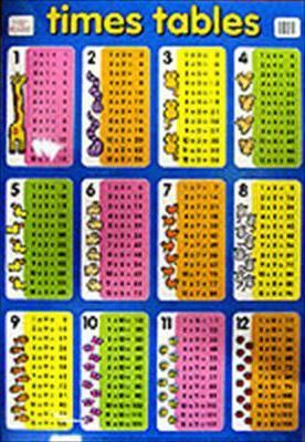 Times Table Wall Chart