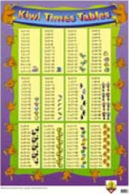 Kiwi Times Tables Wall Chart