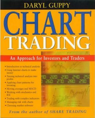 Chart Trading Cover Image