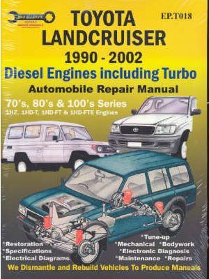 Toyota Landcruiser 1990-2002 Diesel Engines Including Turbo: 70's, 80's, and 100's Series