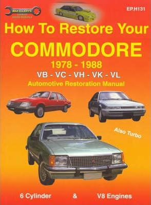 How to Restore Your Commodore