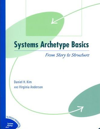 Systems Archetype Basics  From Story To Structure