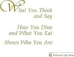 What You Think and Say, How You Dine and What You Eat Shows Who You Are