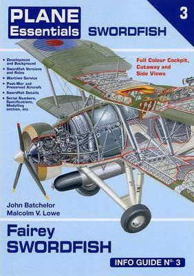 Fairey Swordfish Info Guide