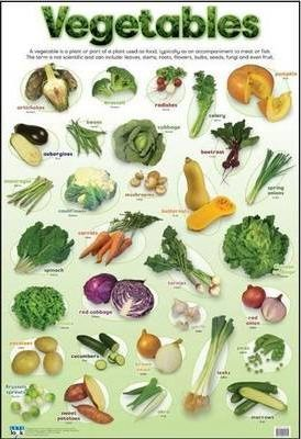 Vegetables: Wall chart