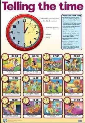 Telling the Time: Wall Chart