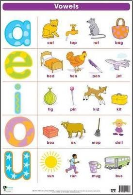 Vowels: Wall chart