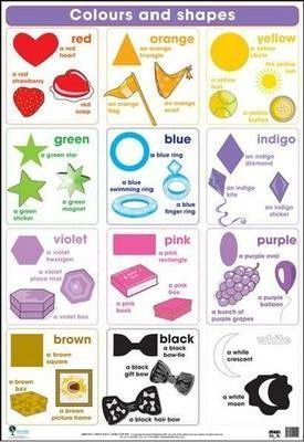 Colours and shapes: Wall chart