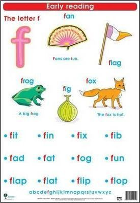 Letter F: Wall chart