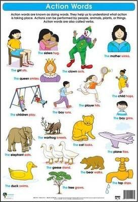 Action words : Wall chart